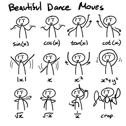 Math Dance. Image by Dylan231. Retrieved on Flickr. Used under Creative Common License.